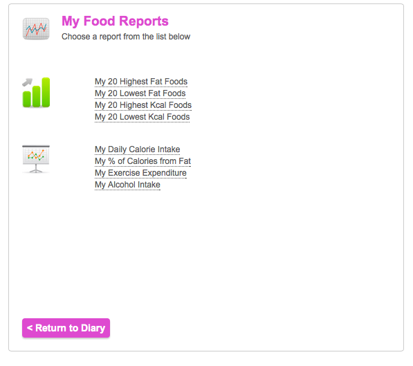 Food Reports