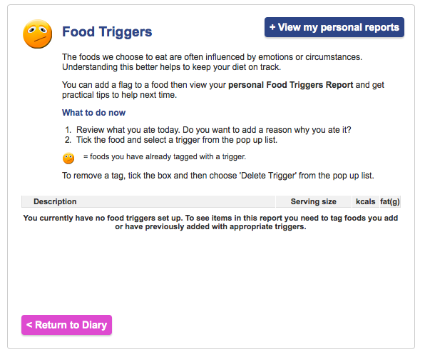 Food Trigger Reports
