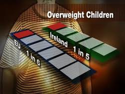 Statistics of over weight children in Ireland