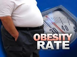 Lose Weight Dublin Obesity Levels