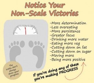 Notice your non scale victories